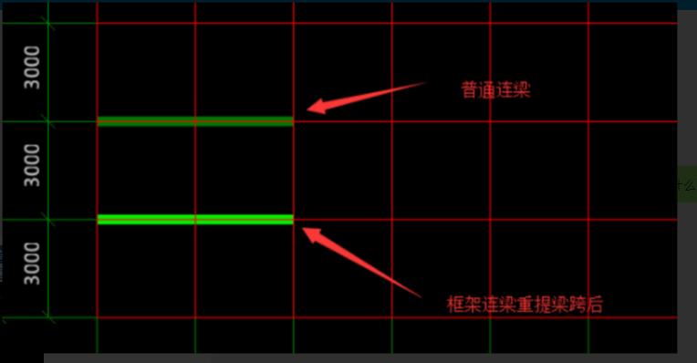 土建计量GTJ中,连梁是什么颜色,为什么有深绿色也有浅绿色,影响工程量吗?