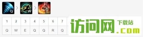 LOL8.18版本盲僧李青出装攻略