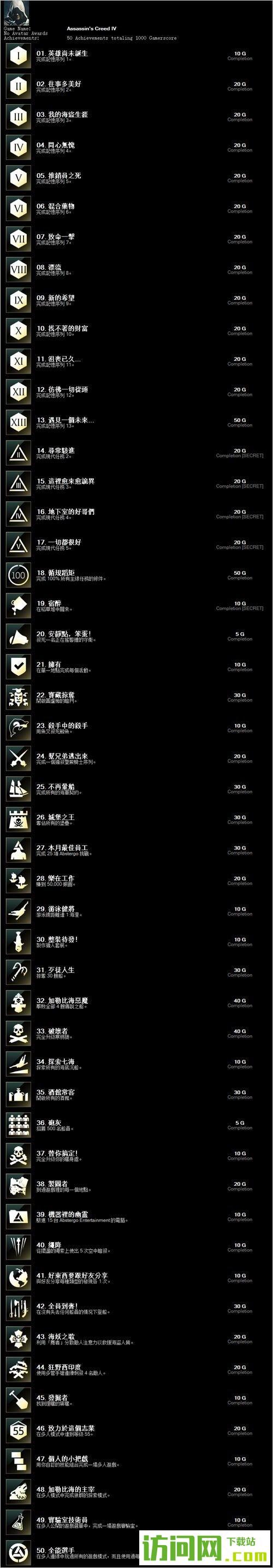 《刺客信条4:黑旗》官方繁体中文全成就列表