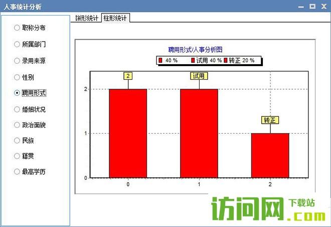 里诺人事管理软件 V3.20